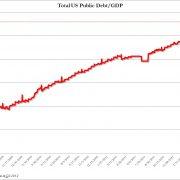 U.S. Debt-to-GDP ratio just went over 100%